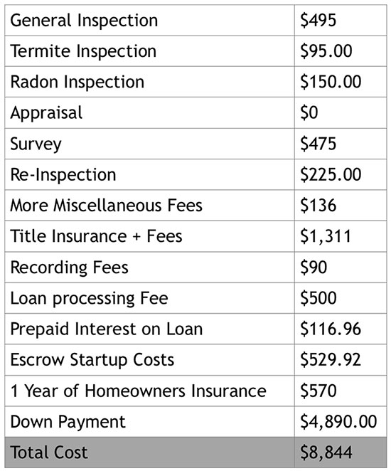 total-upfront-cost-homebuying