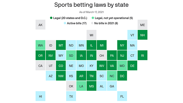 sports betting laws by state